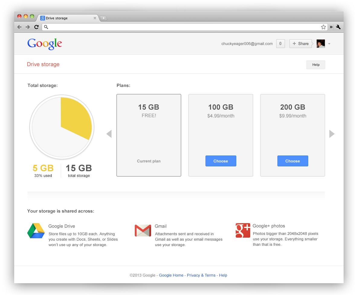 gmail drive photos