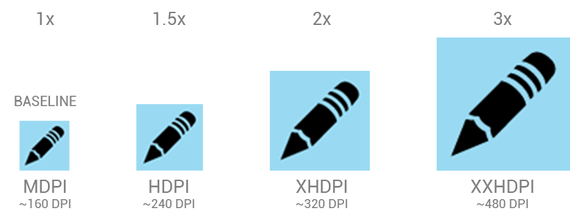 devices_displays_density@2x