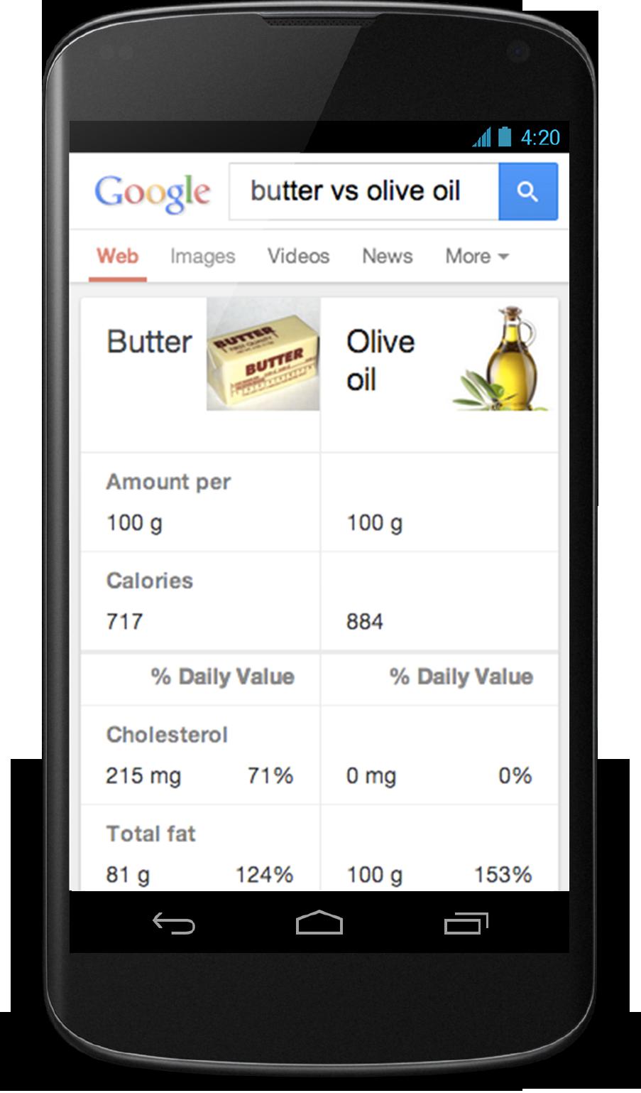 Nexus 4 - Butter v Olive Oil