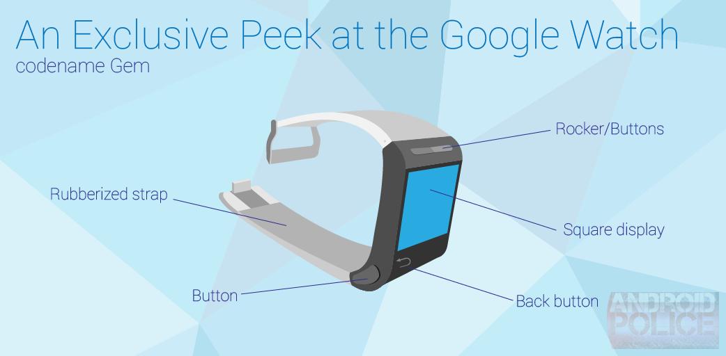 Motorola Google SmartWatch scheme