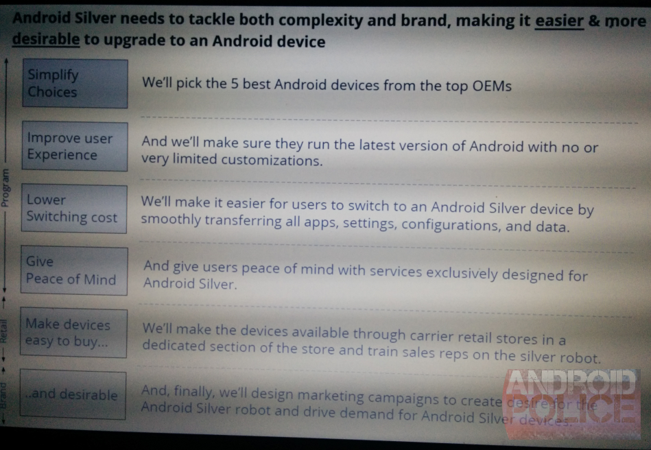 Android Silver 2