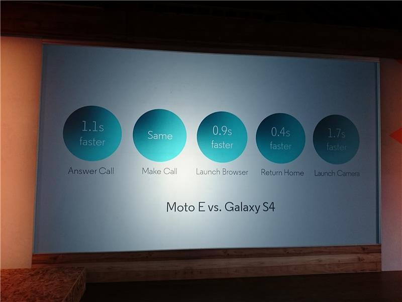 Moto E vs Samsung Galaxy S4