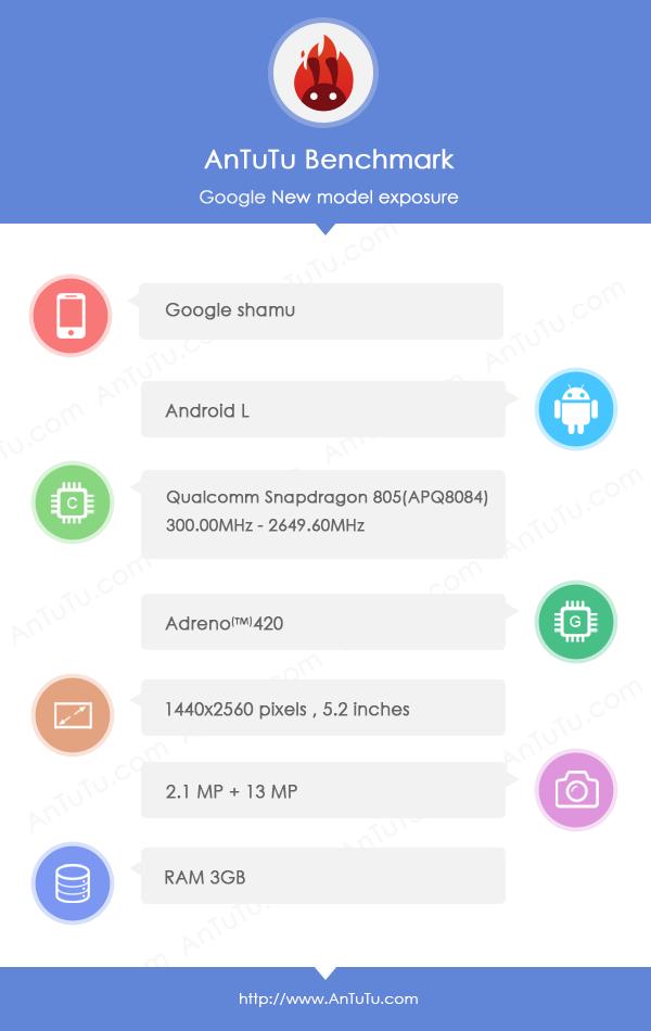 Nexus 6 AnTuTu test